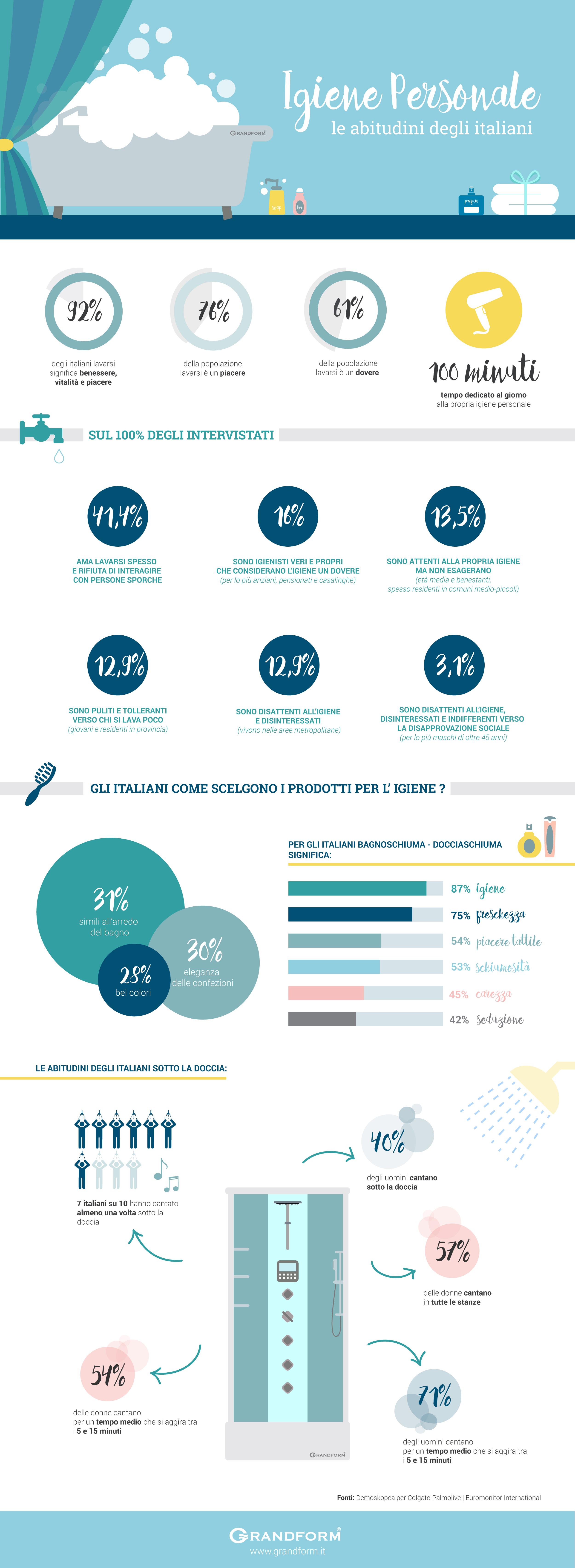 infografica-grandform-1_di_3