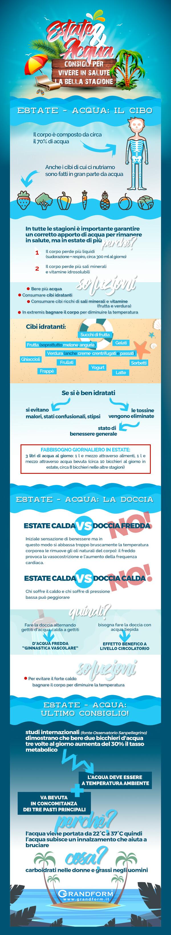 Estate Acqua Uguale Benessere Scopri L Infografica Per Vivere In Salute La Bella Stagione Grandform